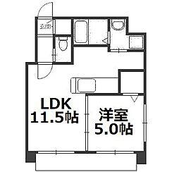 さっぽろ駅 7.5万円
