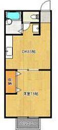 徳島県徳島市西新浜町2丁目の賃貸アパートの間取り