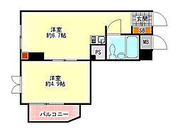 天王寺駅 1,380万円