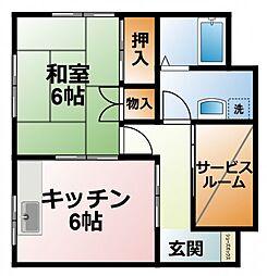 千葉県東金市小沼田の賃貸アパートの間取り