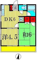 パールハイツ松戸[2階]の間取り