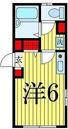 北千住駅 6.4万円