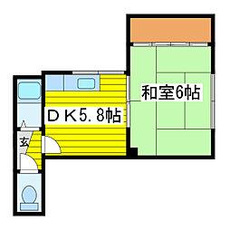 北海道札幌市東区北十九条東15丁目の賃貸アパートの間取り