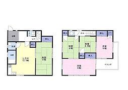 南流山駅 980万円