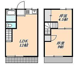 飯島アパート[3号室]の間取り