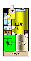 第2グリーンパレス[1階]の間取り