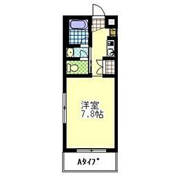 【敷金礼金0円!】グランドシャトーK1