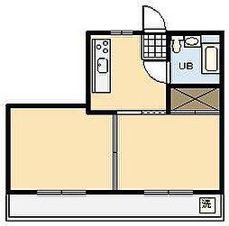 サンライズワタナベマンション[210号室]の間取り