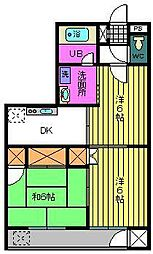 壱番館[2階]の間取り