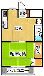 京屋ハイツ[1階]の間取り
