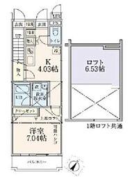 野方駅 9.4万円