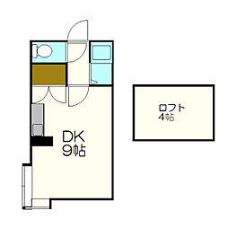 サンコート新札幌[206号室]の間取り