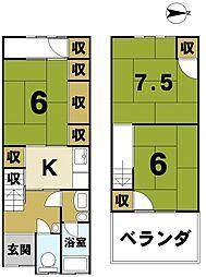 伏見稲荷駅 580万円