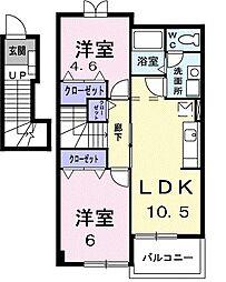 鹿児島県南さつま市加世田東本町の賃貸アパートの間取り