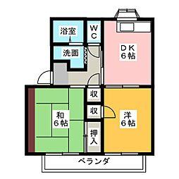 ボナール薗ヶ谷I[2階]の間取り