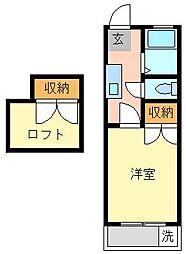 HOUSE CHIKI[1F 102号室]の間取り