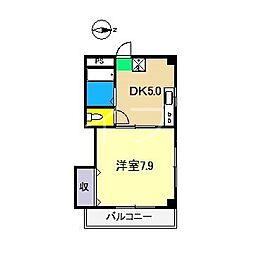 メゾン・デュ・ソレイII[2階]の間取り