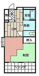 サンシャイン石田[302号室]の間取り