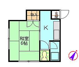 杉田荘[1階]の間取り