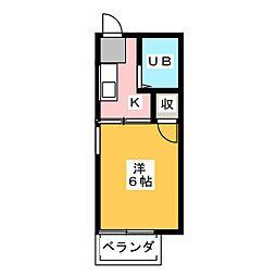 宇都宮駅 1.2万円