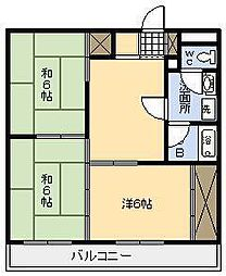 リバーサイドマンション[201号室]の間取り