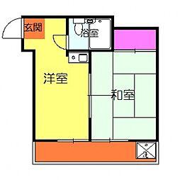 熊谷駅 3.6万円