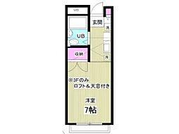 エルム高幡 B棟[2階]の間取り