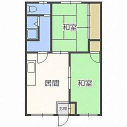 北海道札幌市白石区南郷通20丁目南の賃貸アパートの間取り