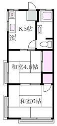 上高田鈴和アパート[2階]の間取り