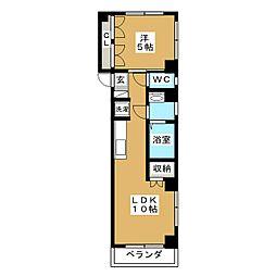 西日暮里駅 9.5万円