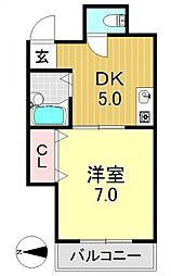 MIZUNOコーポ[4O2号室号室]の間取り