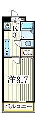 セナリオフォルム柏VII[2階]の間取り