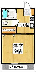 KMコート[302号室号室]の間取り