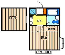埼玉県川越市脇田新町の賃貸アパートの間取り