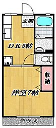 伏見ハイツA[103号室号室]の間取り