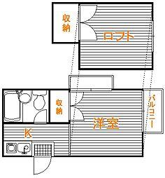 東京都板橋区三園1の賃貸アパートの間取り