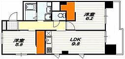 IL ROSSO堀川六角[2階]の間取り