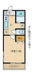 ローズ日高II[108号室]の間取り