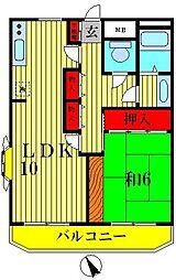 サンウィング新松戸I[2階]の間取り