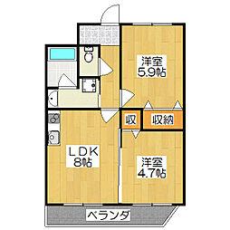 PLACIDE七瀬川[3階]の間取り