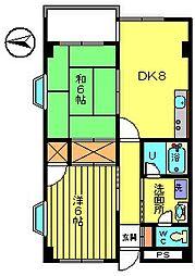 第3彦田マンション[1階]の間取り