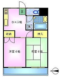 モンシャトーシマダIII[1階]の間取り