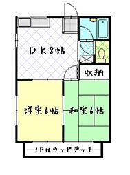 長野県飯田市上郷飯沼の賃貸アパートの間取り