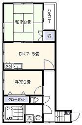 ウチヤマハウス[2F号室]の間取り
