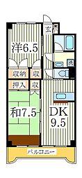 ステーションサイドビル[7階]の間取り