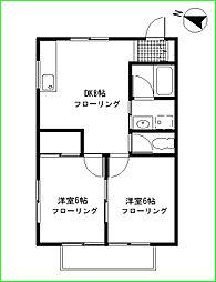 妙蓮寺HOUSE[201号室号室]の間取り