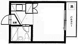 コーポマリーナ大井[2階]の間取り