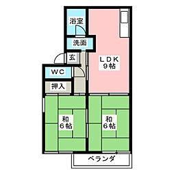 アーバンライフ岡田[2階]の間取り