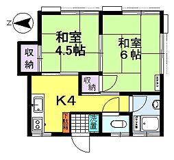 静香荘[1−D号号室]の間取り