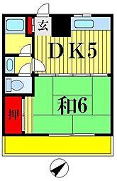 リキハイム[1階]の間取り
